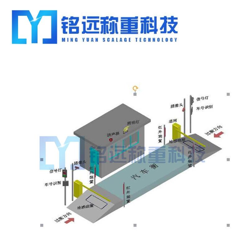 沈阳哈尔滨轨道衡软件